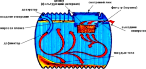 septic_scheme_GG-2000_GG-3000